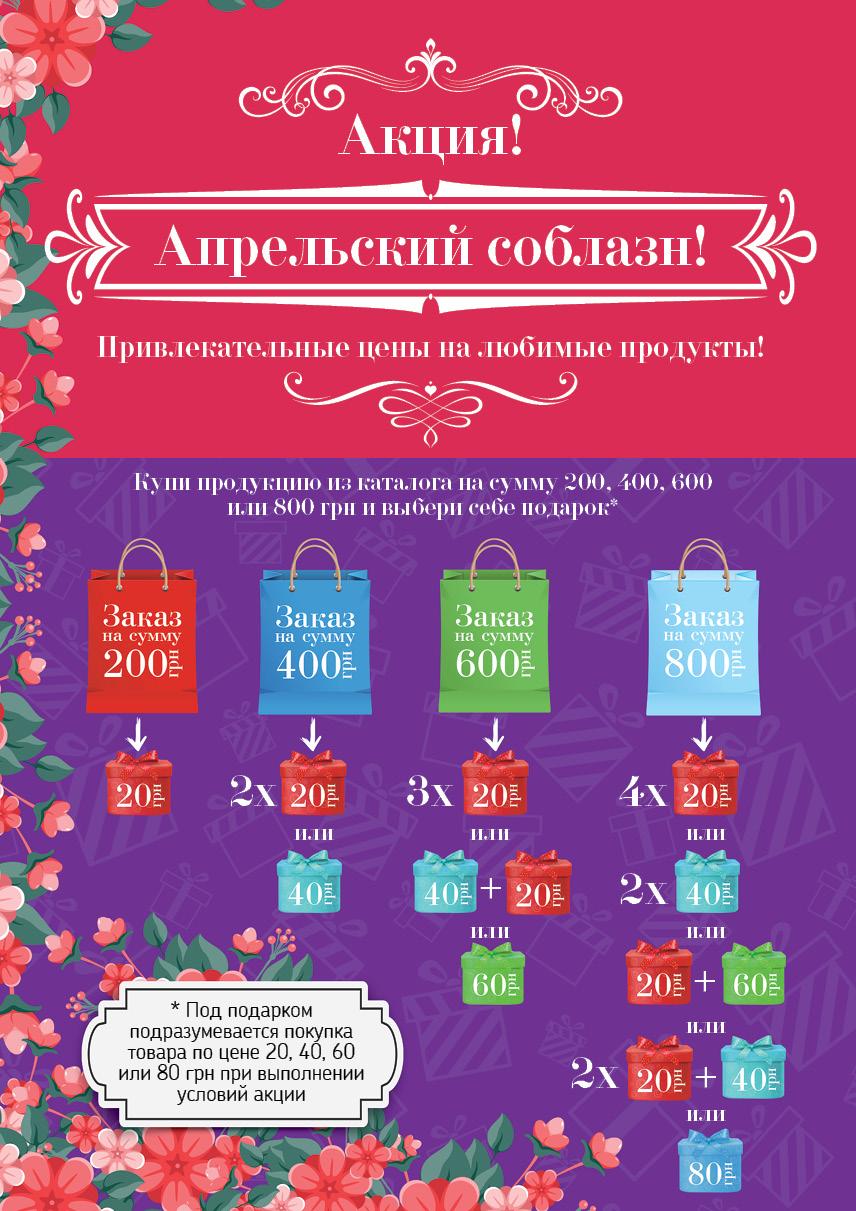 Фармаси Акции Апрель 2016