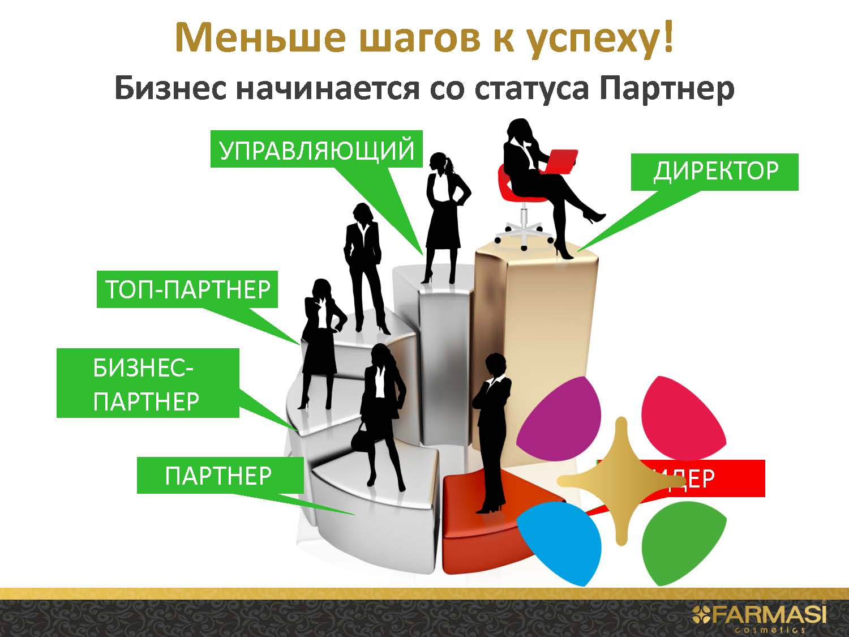 Статусы о сетевом бизнесе
